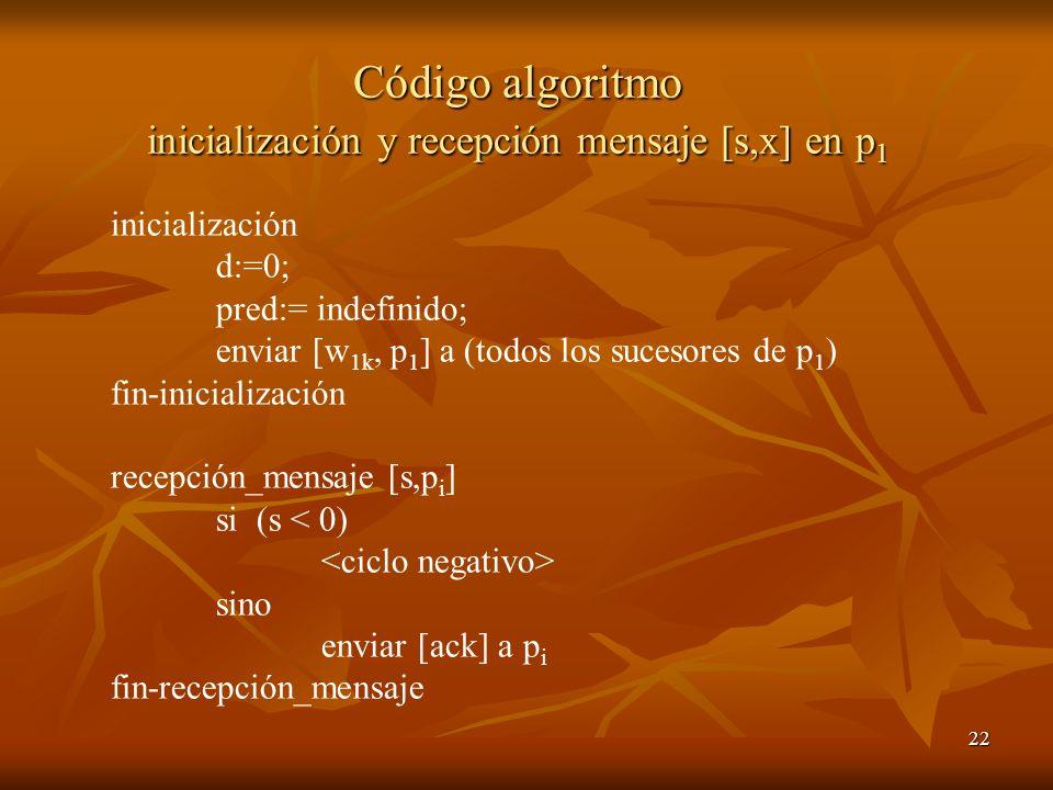 Código algoritmo inicialización y recepción mensaje [s,x] en p1